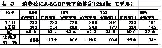 【105分の代償】トランプ氏「日本は莫大な量の防衛装備品の購入に同意した」「日本は最良の買い手だ」それとは別に4兆円投資へ★4 YouTube動画>2本 ->画像>15枚
