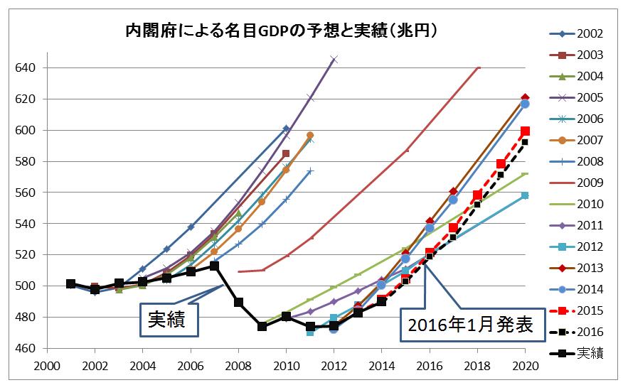 【大阪】都構想で1兆円超の節減効果 試算公表 YouTube動画>2本 ->画像>29枚