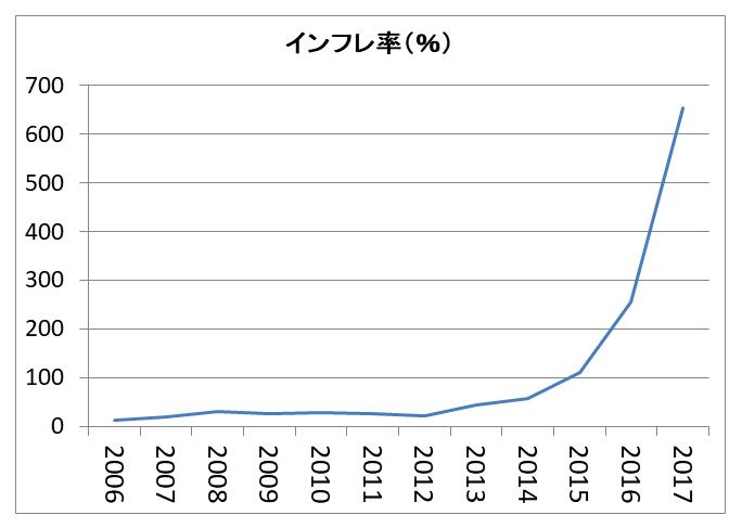 インフレ ハイパー
