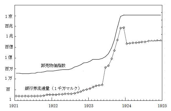 経済の歴史: 日本経済復活の会
